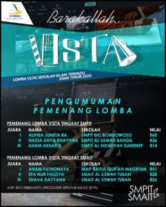 Flyer resmi dari panitia lomba JSIT Jawa Timur (Sumber: Panitia/2020)