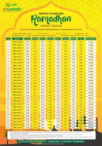 Jadwal Imsakiyah LPIT Al Uswah Tuban (Sumber: MC/2021)