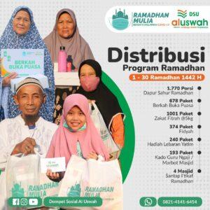 Flyer resmi dari DSU Tuban distribusi program (Sumber: DSU/2021)